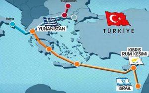 ABD'nin Kıbrıs'tan Türkiye'yi kuşatma Oyunu