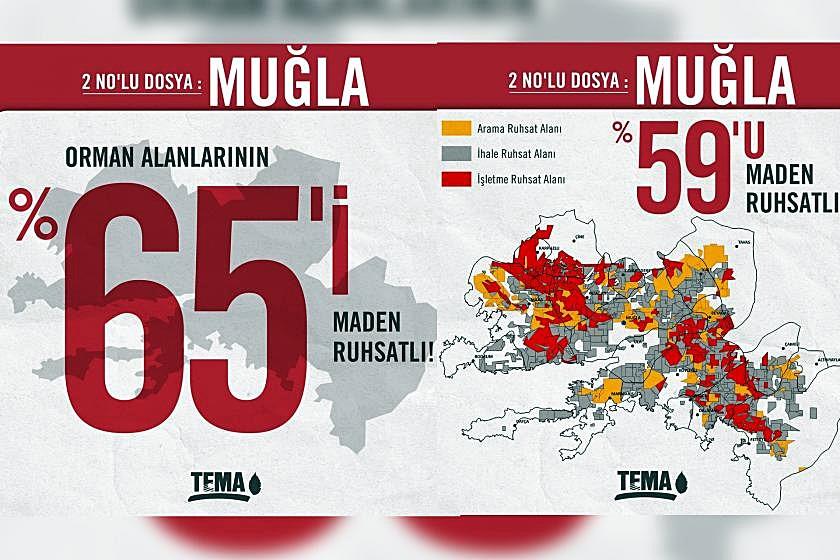 Muğla'nın yüzde 59'u madenlere ruhsatlanmış!